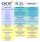 ocr gcse religious studies christianity past papers Why choose an ocr gcse (9–1) in religious studies 4 your own test papers from past ocr content of gcse (9–1) in religious studies (j625) ocr's gcse.